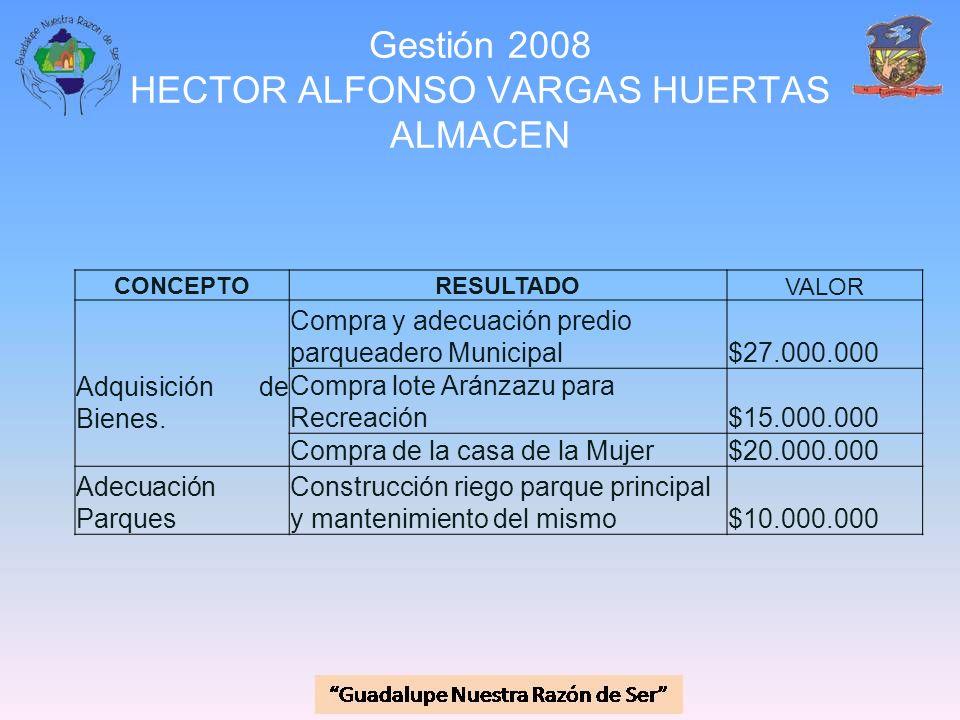 Gestión 2008 HECTOR ALFONSO VARGAS HUERTAS ALMACEN CONCEPTORESULTADOVALOR Adquisición de Bienes. Compra y adecuación predio parqueadero Municipal$27.0