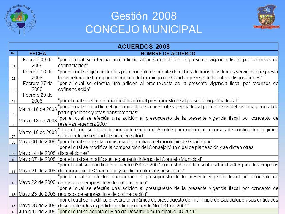 Gestión 2008 CONCEJO MUNICIPAL ACUERDOS 2008 No FECHANOMBRE DE ACUERDO 01 Febrero 09 de 2008. por el cual se efectúa una adición al presupuesto de la