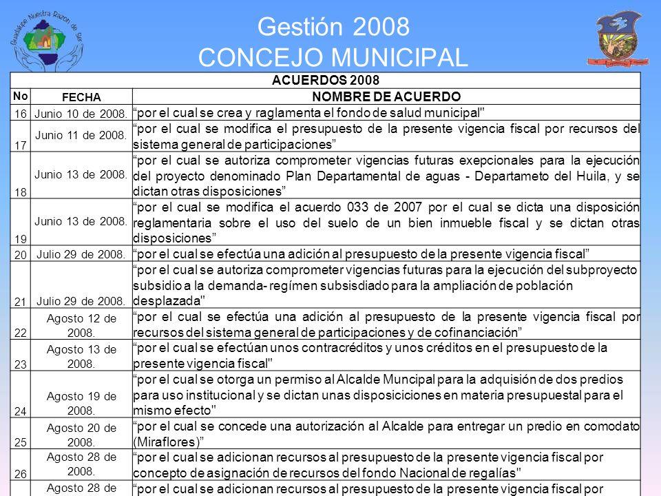 Gestión 2008 CONCEJO MUNICIPAL ACUERDOS 2008 No FECHA NOMBRE DE ACUERDO 16 Junio 10 de 2008. por el cual se crea y raglamenta el fondo de salud munici