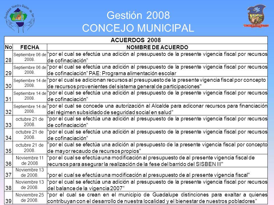 Gestión 2008 CONCEJO MUNICIPAL ACUERDOS 2008 No FECHANOMBRE DE ACUERDO 28 Septiembre 06 de 2008. por el cual se efectúa una adición al presupuesto de