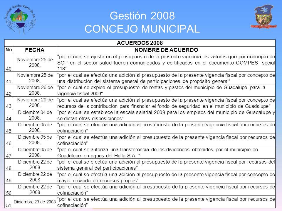 Gestión 2008 CONCEJO MUNICIPAL ACUERDOS 2008 No FECHANOMBRE DE ACUERDO 40 Noviembre 25 de 2008. por el cual se ajusta en el presupuesto de la presente