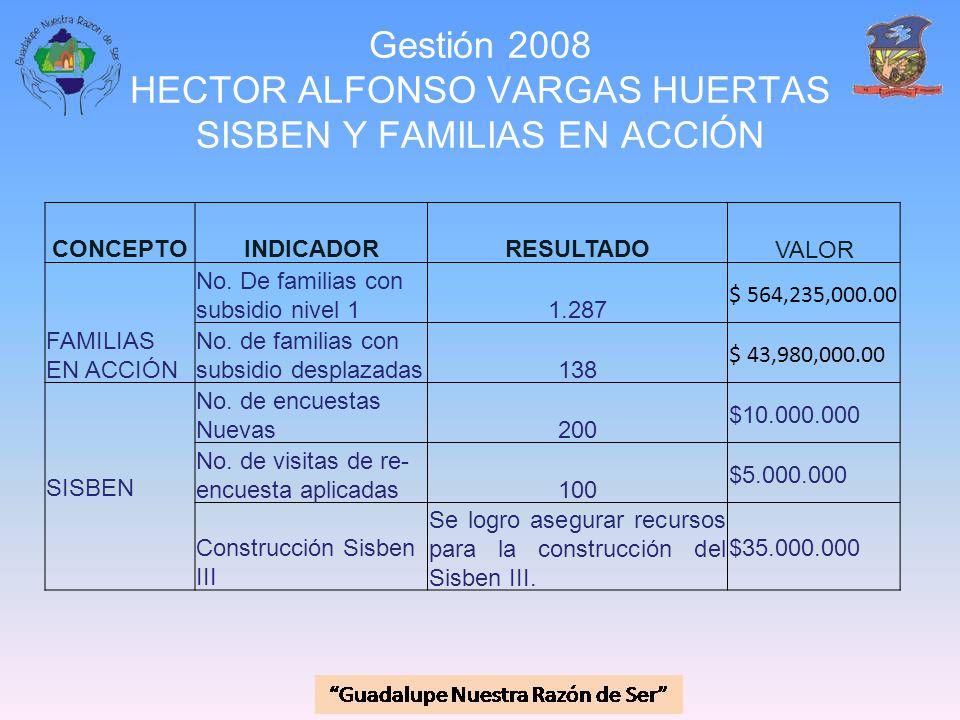 Gestión 2008 HECTOR ALFONSO VARGAS HUERTAS SISBEN Y FAMILIAS EN ACCIÓN CONCEPTOINDICADORRESULTADOVALOR FAMILIAS EN ACCIÓN No. De familias con subsidio