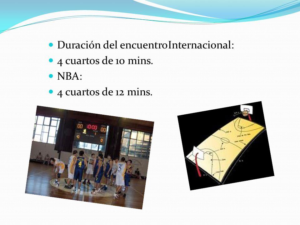 Lugar del encuentro Cancha Internacional: Rectangular, 28 x 15 metros (aprox. 92 x 49 pies n n m) Cancha NBA: Rectangular, 29 x 15 metros (aprox. 94 x