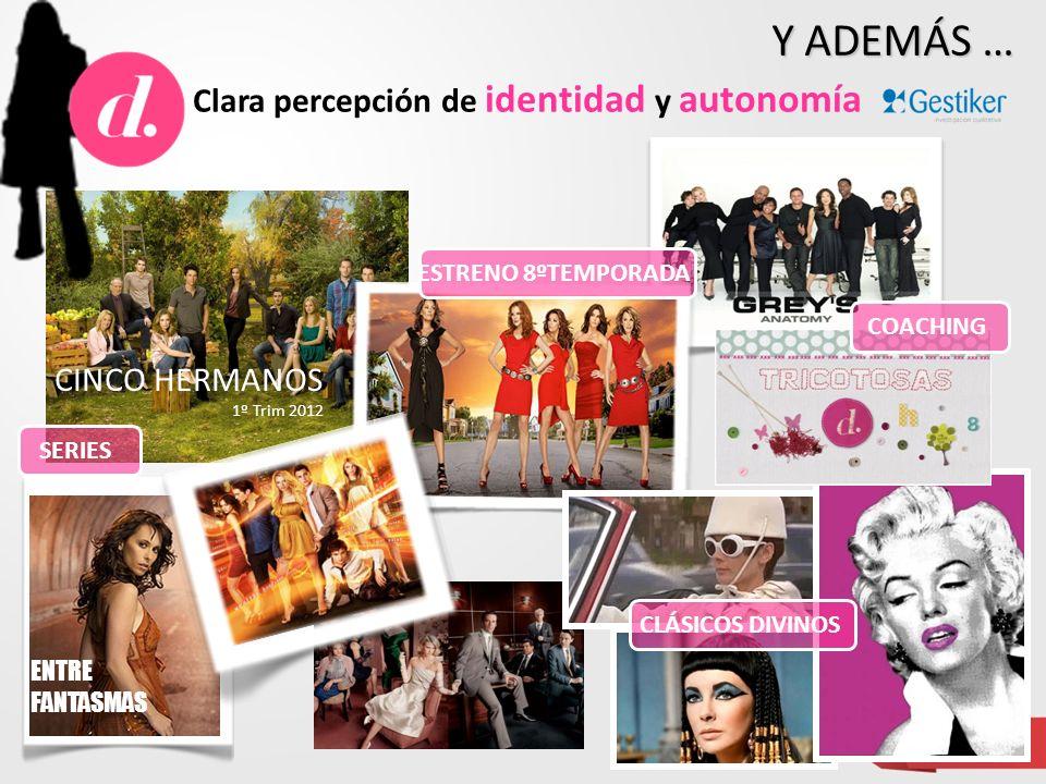 Lanzamiento 1,4% 2,3% Diciemb.2011 % share MUJ 16-44 La cadena preferida por las Mujeres Comerciales 1T2012 2,7 MUJ 16-44 2,5 150 163 %Share Afinidad