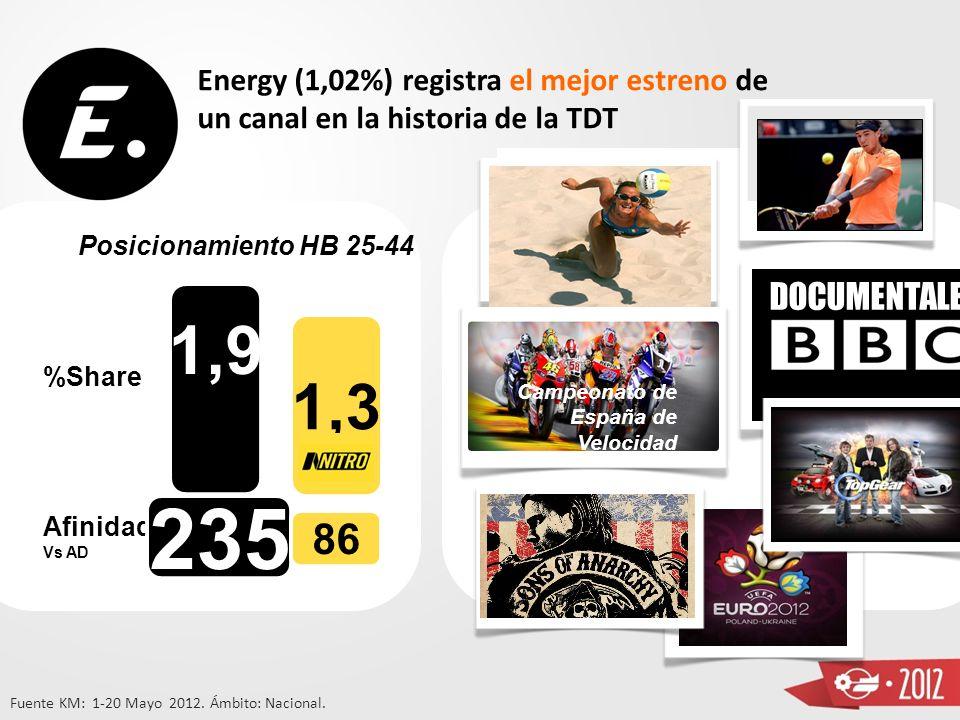 Y ADEMÁS … CINCO HERMANOS 1º Trim 2012 ENTRE FANTASMAS SERIES ESTRENO 8ºTEMPORADA COACHING CLÁSICOS DIVINOS Clara percepción de identidad y autonomía