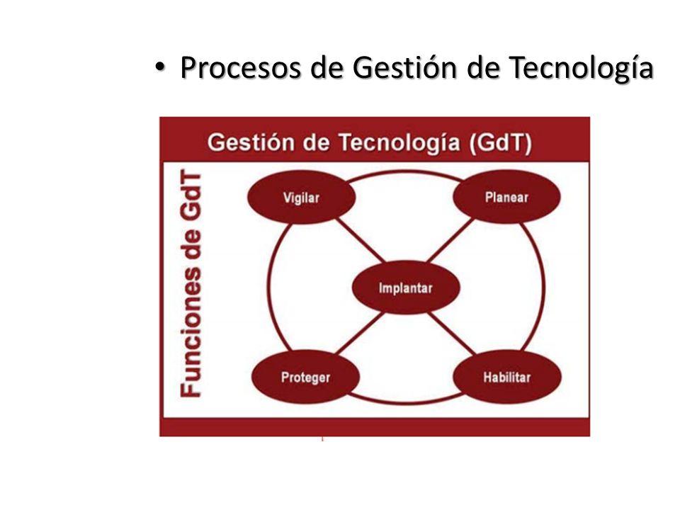 Procesos de Gestión de Tecnología Procesos de Gestión de Tecnología