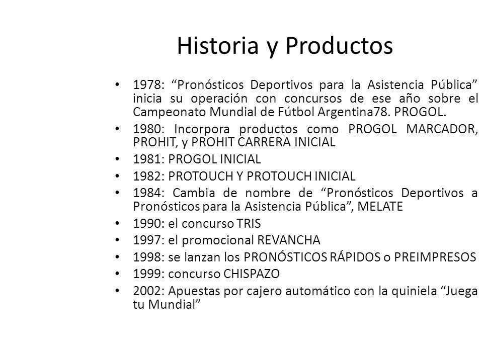 Historia y Productos 1978: Pronósticos Deportivos para la Asistencia Pública inicia su operación con concursos de ese año sobre el Campeonato Mundial
