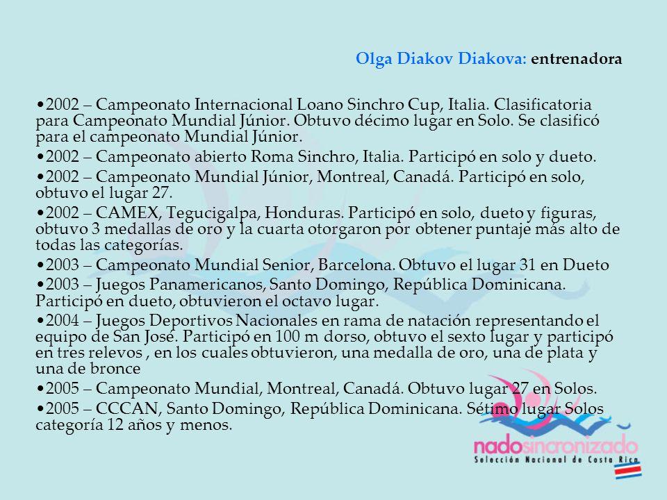 2002 – Campeonato Internacional Loano Sinchro Cup, Italia. Clasificatoria para Campeonato Mundial Júnior. Obtuvo décimo lugar en Solo. Se clasificó pa