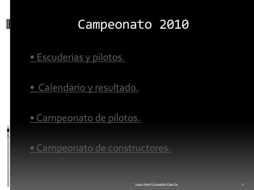Juan José Grimaldo García 1 Campeonato 2010 Escuderias y pilotos. Calendario y resultado. Campeonato de pilotos. Campeonato de constructores.