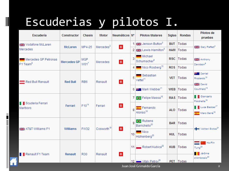 Juan José Grimaldo García 2 Escuderias y pilotos I.