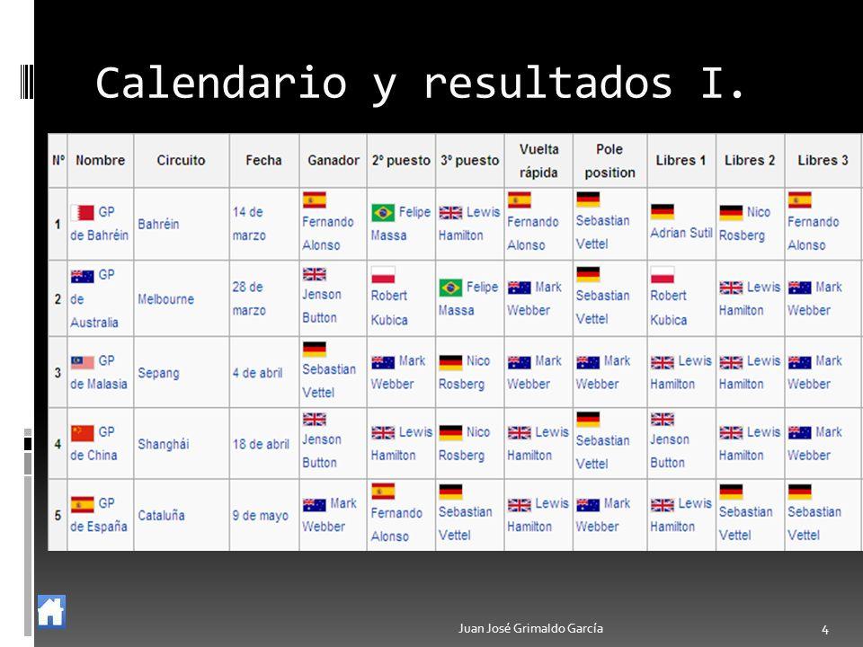 Juan José Grimaldo García 4 Calendario y resultados I.