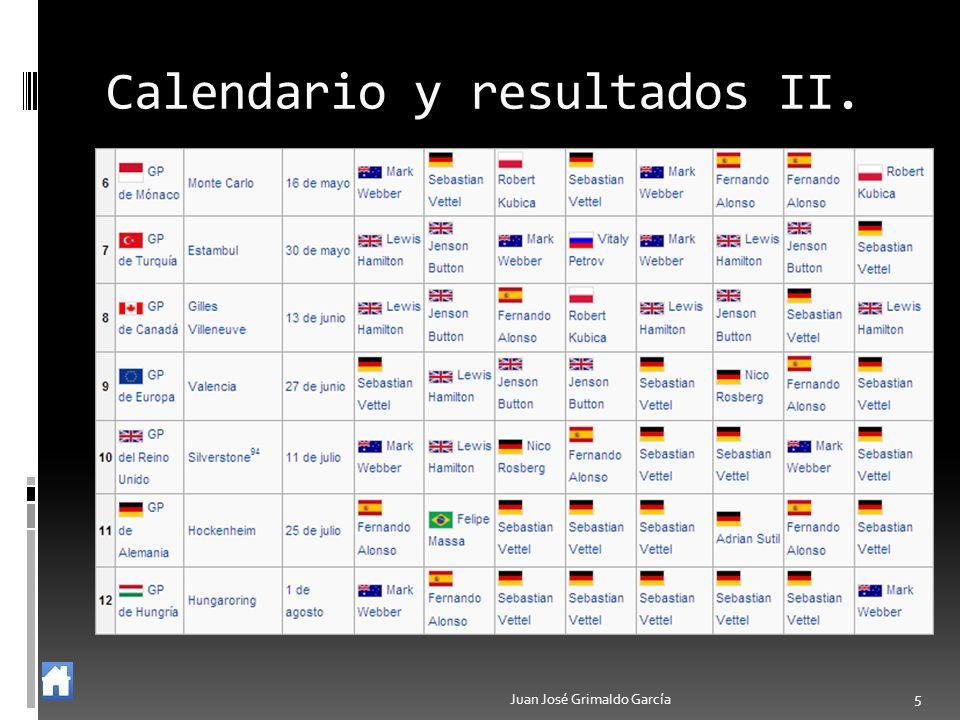 Juan José Grimaldo García 6 Calendario y resultados III.