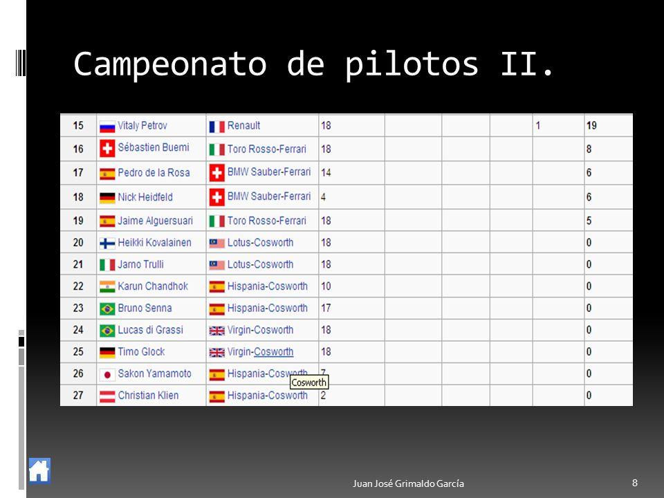 Campeonato de pilotos III. Juan José Grimaldo García 9