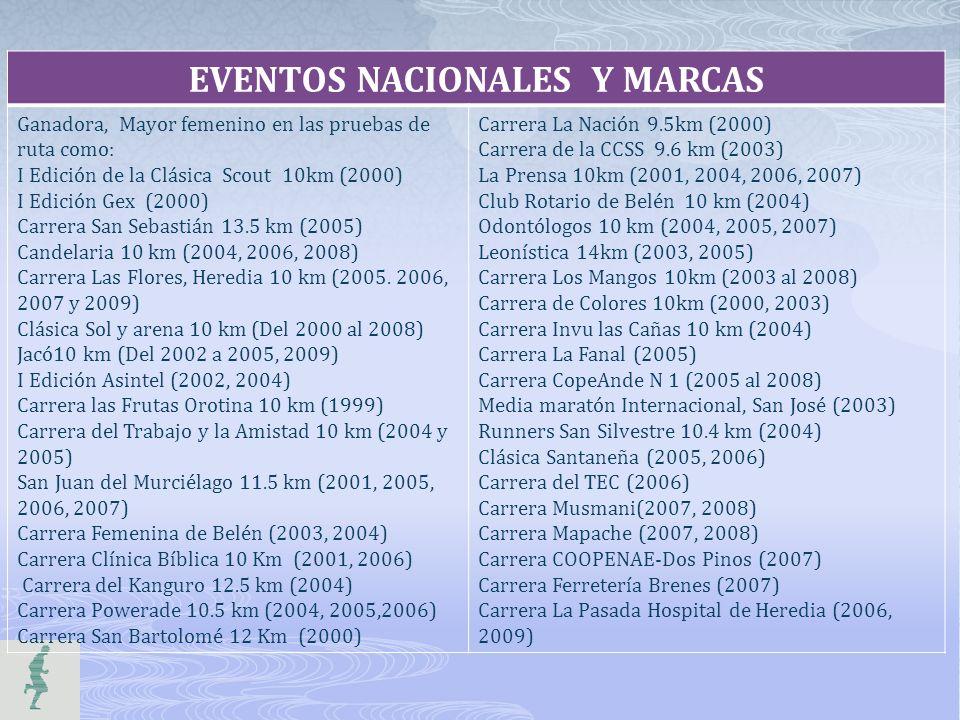 EVENTOS NACIONALES Y MARCAS Ganadora, Mayor femenino en las pruebas de ruta como: I Edición de la Clásica Scout 10km (2000) I Edición Gex (2000) Carre