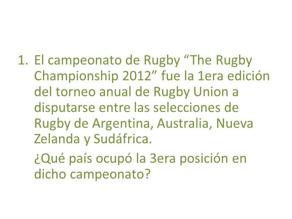 1.El campeonato de Rugby The Rugby Championship 2012 fue la 1era edición del torneo anual de Rugby Union a disputarse entre las selecciones de Rugby de Argentina, Australia, Nueva Zelanda y Sudáfrica.