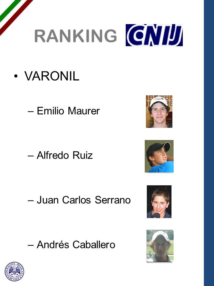 RANKING VARONIL –Emilio Maurer –Alfredo Ruiz –Juan Carlos Serrano –Andrés Caballero SIN FOTO