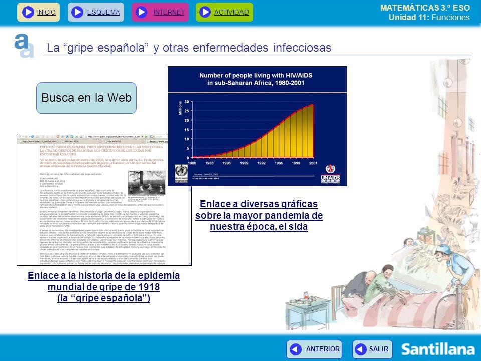 MATEMÁTICAS 3.º ESO Unidad 11: Funciones INICIOESQUEMA INTERNETACTIVIDAD ANTERIOR SALIR La gripe española y otras enfermedades infecciosas Busca en la