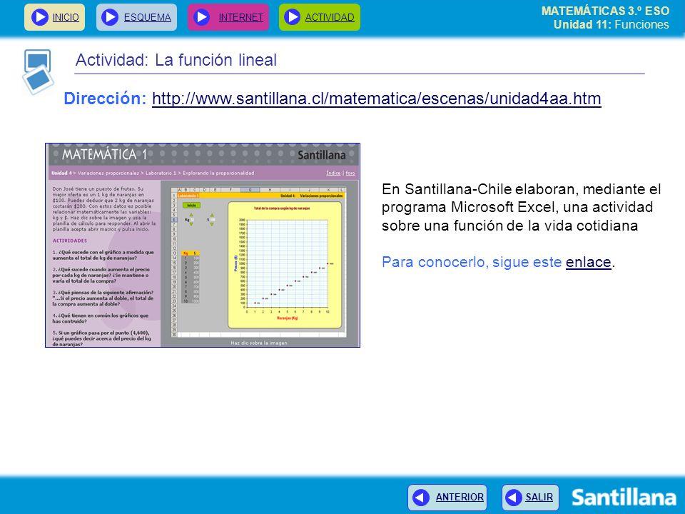 MATEMÁTICAS 3.º ESO Unidad 11: Funciones INICIOESQUEMA INTERNETACTIVIDAD ANTERIOR SALIR Actividad: La función lineal En Santillana-Chile elaboran, med
