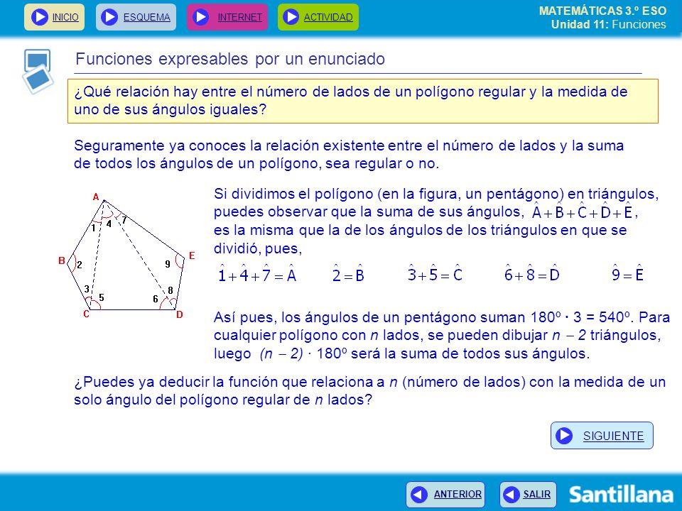 MATEMÁTICAS 3.º ESO Unidad 11: Funciones INICIOESQUEMA INTERNETACTIVIDAD ANTERIOR SALIR Gráficas lineales En muchas situaciones reales, aparecen funciones afines cuyas gráficas son líneas rectas.