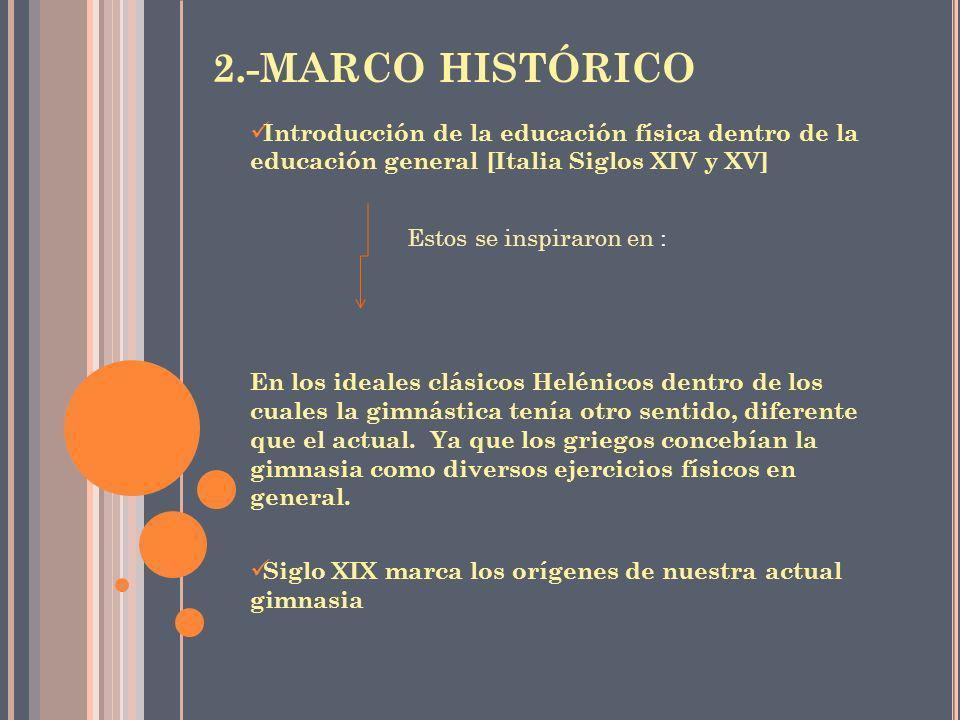 2.-MARCO HISTÓRICO Introducción de la educación física dentro de la educación general [Italia Siglos XIV y XV] En los ideales clásicos Helénicos dentr