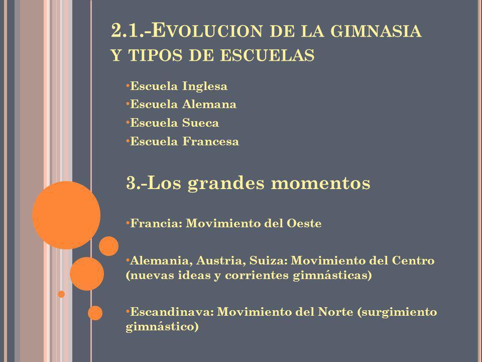 7.1.-N ORMAS Y REGLAMENTO.