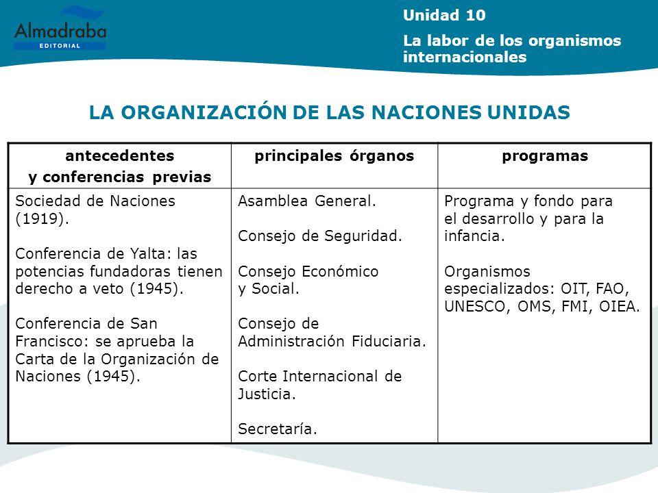 LA ORGANIZACIÓN DE LAS NACIONES UNIDAS Unidad 10 La labor de los organismos internacionales antecedentes y conferencias previas principales órganospro