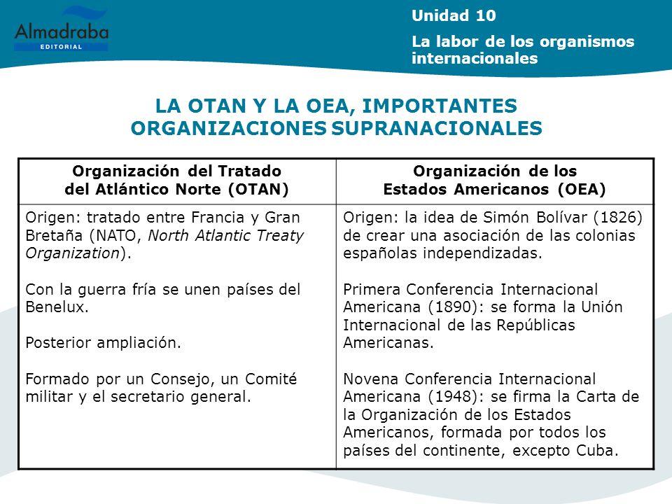 LA OTAN Y LA OEA, IMPORTANTES ORGANIZACIONES SUPRANACIONALES Organización del Tratado del Atlántico Norte (OTAN) Organización de los Estados Americano
