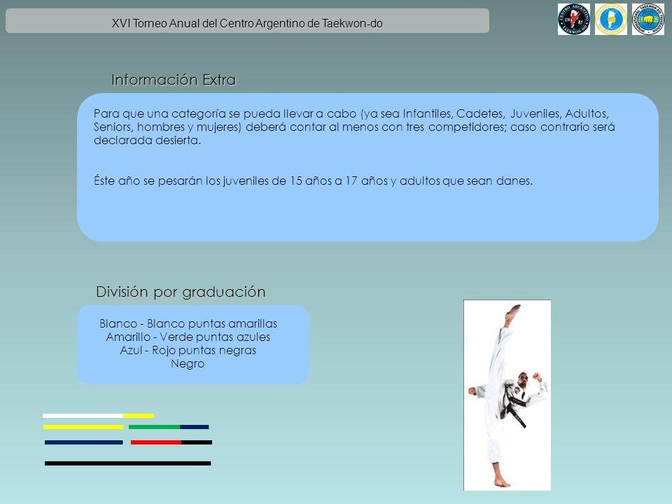XVI Torneo Anual del Centro Argentino de Taekwon-do Para que una categoría se pueda llevar a cabo (ya sea Infantiles, Cadetes, Juveniles, Adultos, Sen