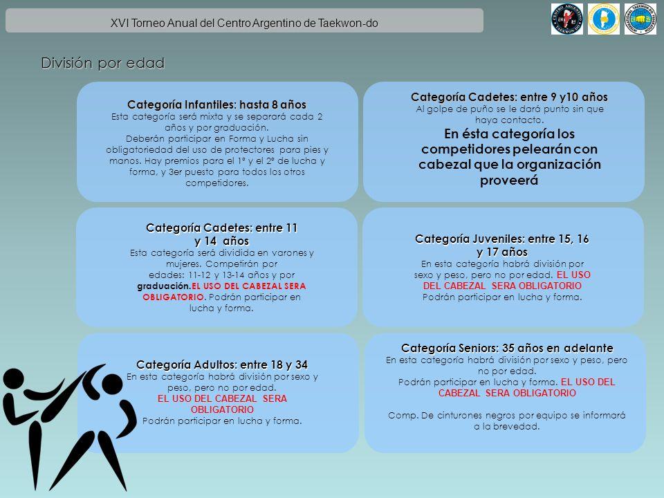 XVI Torneo Anual del Centro Argentino de Taekwon-do División por edad Categoría Infantiles: hasta 8 años Esta categoría será mixta y se separará cada