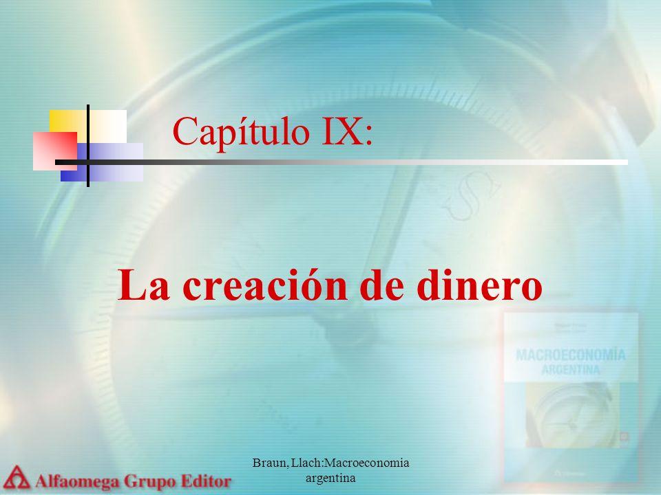 Braun, Llach:Macroeconomia argentina Capítulo IX: La creación de dinero