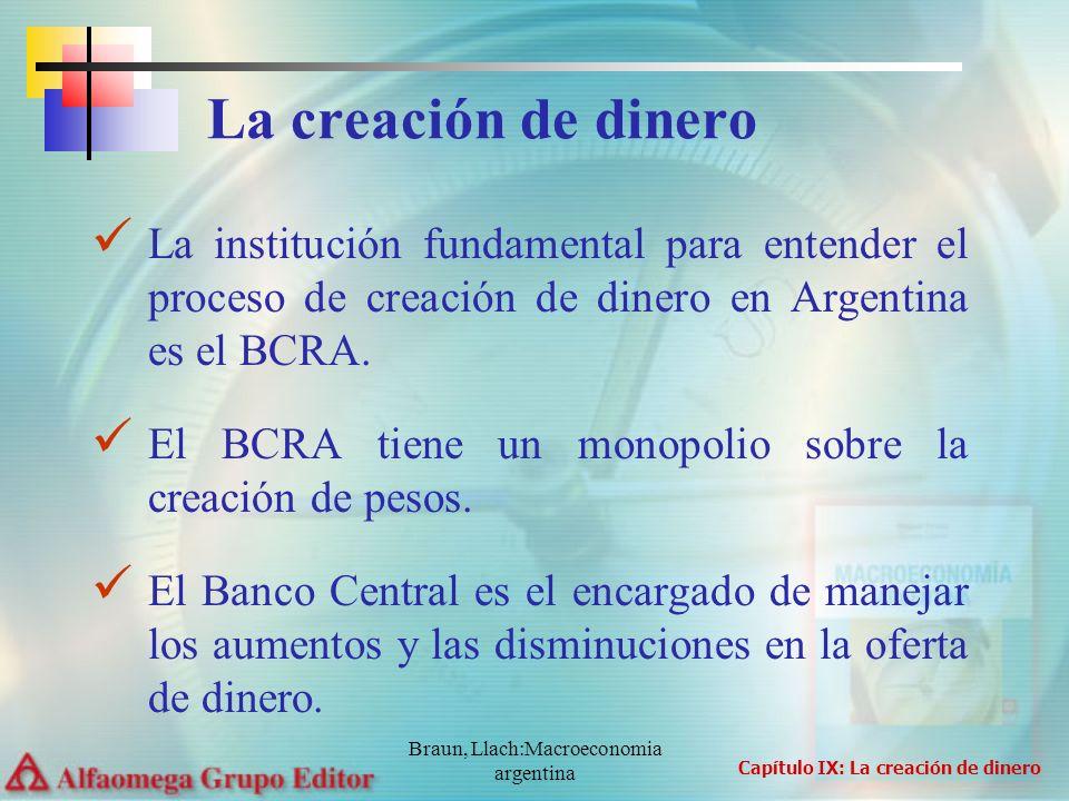 Braun, Llach:Macroeconomia argentina La institución fundamental para entender el proceso de creación de dinero en Argentina es el BCRA. El BCRA tiene