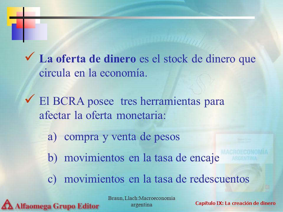 Braun, Llach:Macroeconomia argentina La oferta de dinero es el stock de dinero que circula en la economía. El BCRA posee tres herramientas para afecta