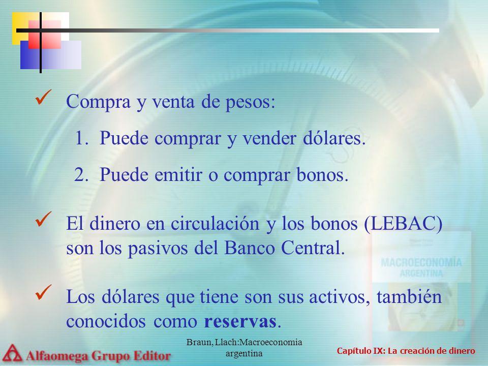 Braun, Llach:Macroeconomia argentina Compra y venta de pesos: 1. Puede comprar y vender dólares. 2. Puede emitir o comprar bonos. El dinero en circula