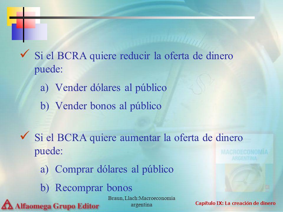 Braun, Llach:Macroeconomia argentina Si el BCRA quiere reducir la oferta de dinero puede: a)Vender dólares al público b)Vender bonos al público Si el