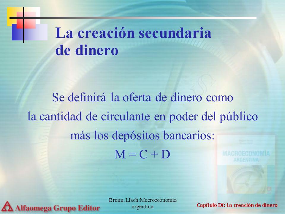 Braun, Llach:Macroeconomia argentina Se definirá la oferta de dinero como la cantidad de circulante en poder del público más los depósitos bancarios: