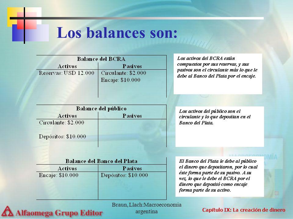Braun, Llach:Macroeconomia argentina Los balances son: Capítulo IX: La creación de dinero