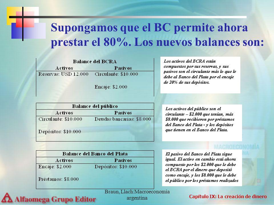 Braun, Llach:Macroeconomia argentina Supongamos que el BC permite ahora prestar el 80%. Los nuevos balances son: Capítulo IX: La creación de dinero