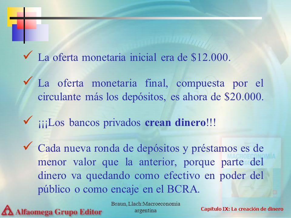 Braun, Llach:Macroeconomia argentina La oferta monetaria inicial era de $12.000. La oferta monetaria final, compuesta por el circulante más los depósi