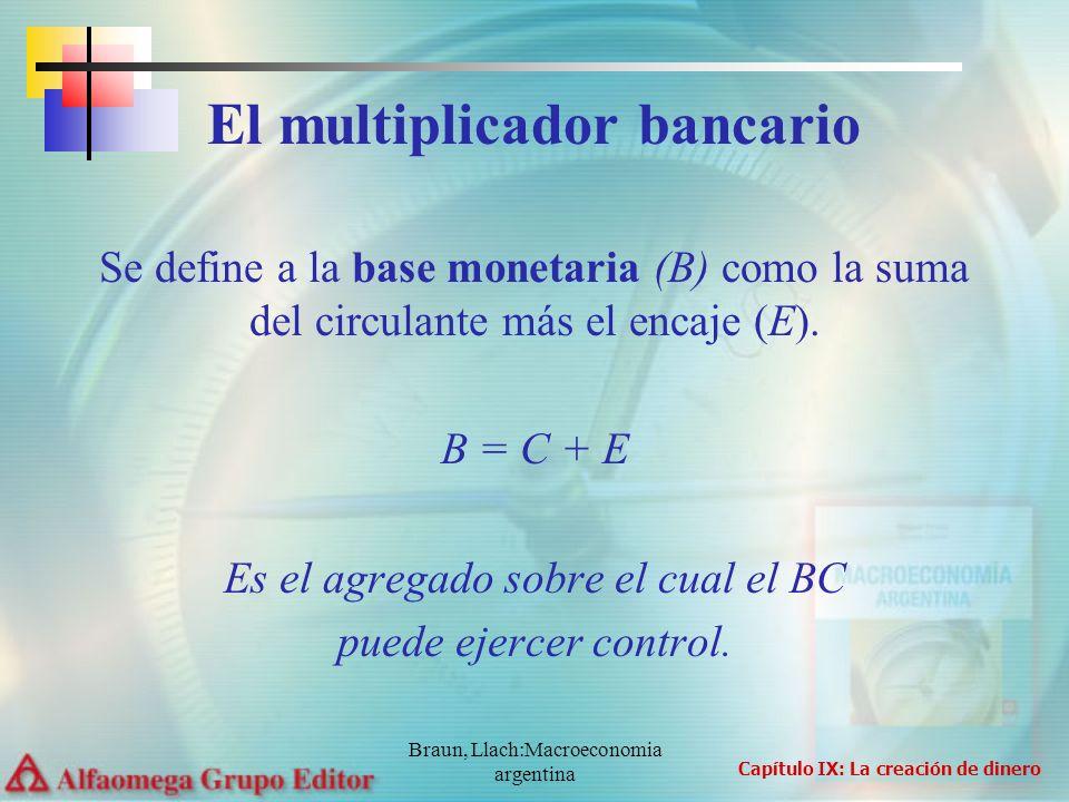 Braun, Llach:Macroeconomia argentina Se define a la base monetaria (B) como la suma del circulante más el encaje (E). B = C + E Es el agregado sobre e