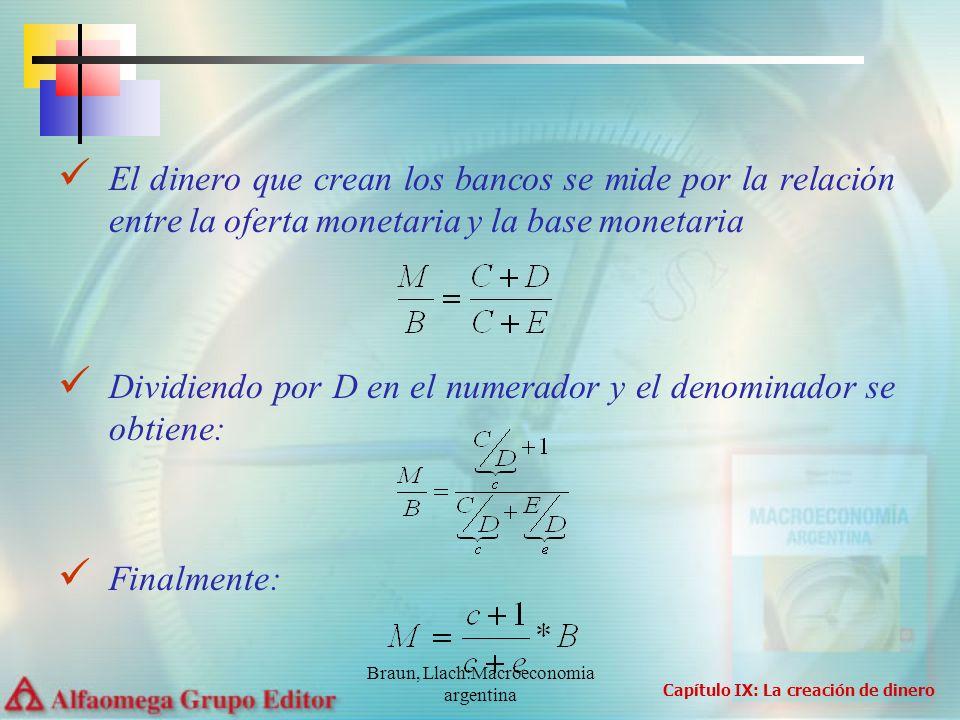 Braun, Llach:Macroeconomia argentina El dinero que crean los bancos se mide por la relación entre la oferta monetaria y la base monetaria Dividiendo p