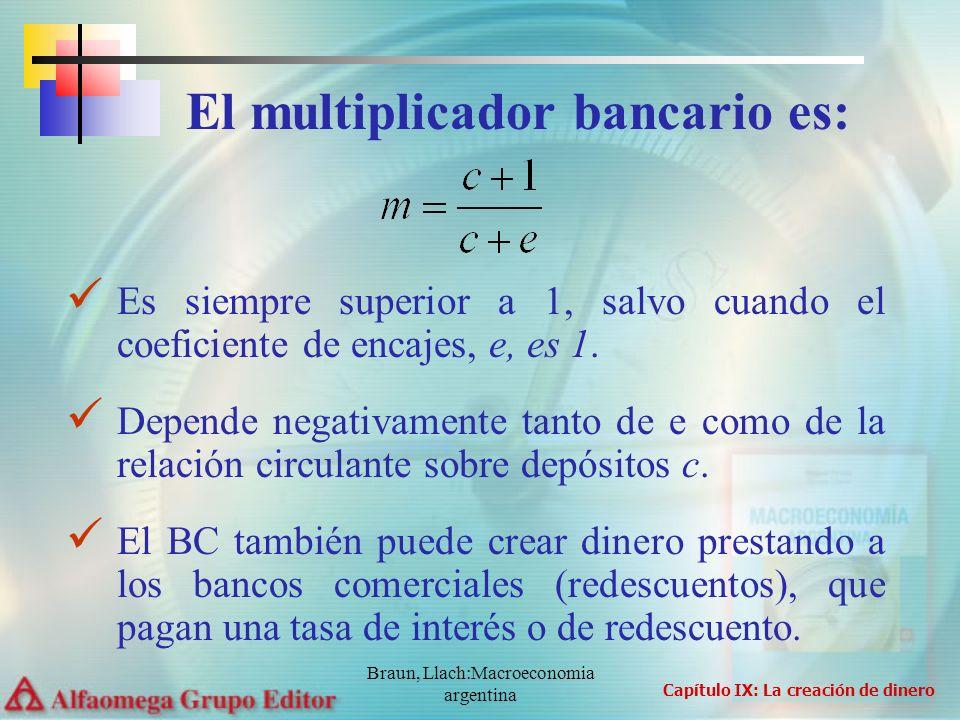 Braun, Llach:Macroeconomia argentina Es siempre superior a 1, salvo cuando el coeficiente de encajes, e, es 1. Depende negativamente tanto de e como d