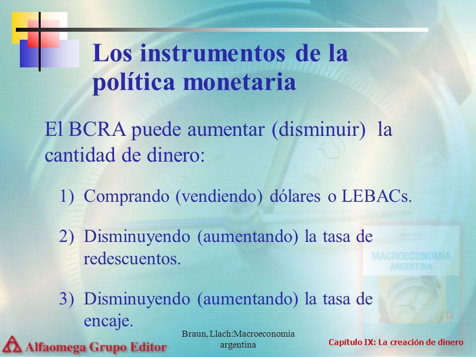Braun, Llach:Macroeconomia argentina El BCRA puede aumentar (disminuir) la cantidad de dinero: 1)Comprando (vendiendo) dólares o LEBACs. 2)Disminuyend
