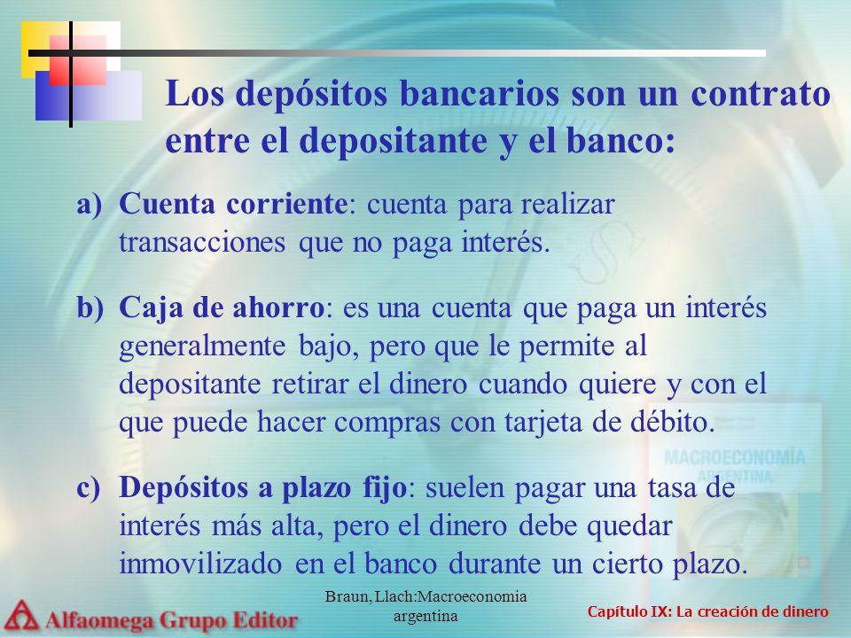 Braun, Llach:Macroeconomia argentina a)Cuenta corriente: cuenta para realizar transacciones que no paga interés. b)Caja de ahorro: es una cuenta que p