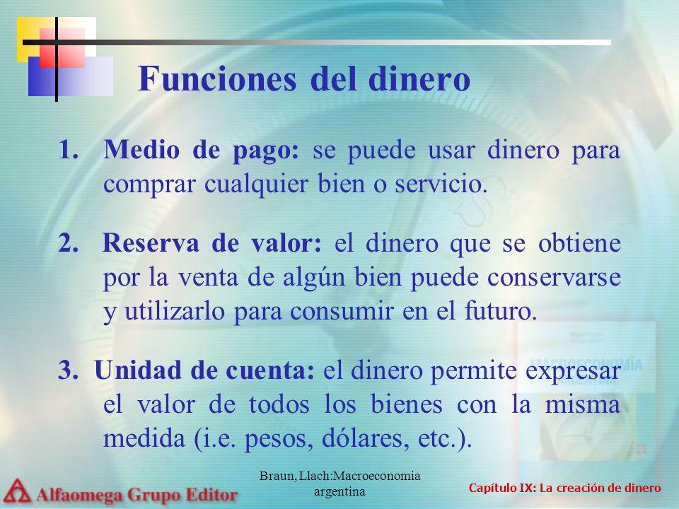 Braun, Llach:Macroeconomia argentina 1. Medio de pago: se puede usar dinero para comprar cualquier bien o servicio. 2. Reserva de valor: el dinero que