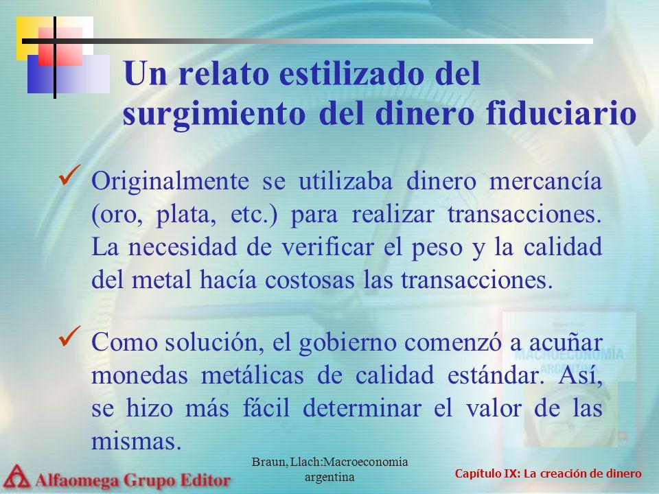 Braun, Llach:Macroeconomia argentina Originalmente se utilizaba dinero mercancía (oro, plata, etc.) para realizar transacciones. La necesidad de verif