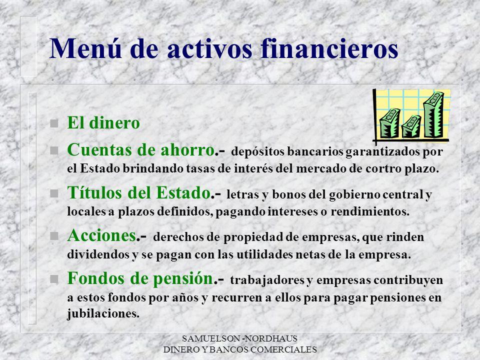 SAMUELSON -NORDHAUS DINERO Y BANCOS COMERCIALES n El dinero n Cuentas de ahorro.- depósitos bancarios garantizados por el Estado brindando tasas de in