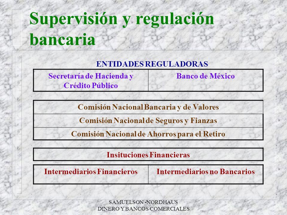 SAMUELSON -NORDHAUS DINERO Y BANCOS COMERCIALES Supervisión y regulación bancaria ENTIDADES REGULADORAS Secretaría de Hacienda y Crédito Público Banco