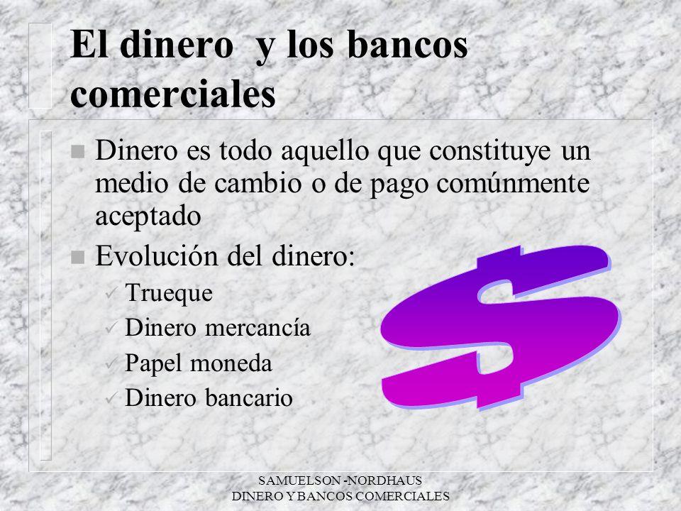 SAMUELSON -NORDHAUS DINERO Y BANCOS COMERCIALES Los bancos comerciales como empresas n Los bancos son intermediarios financieros y son instituciones que aceptan depósitos o fondos de un grupo y prestan a otro.