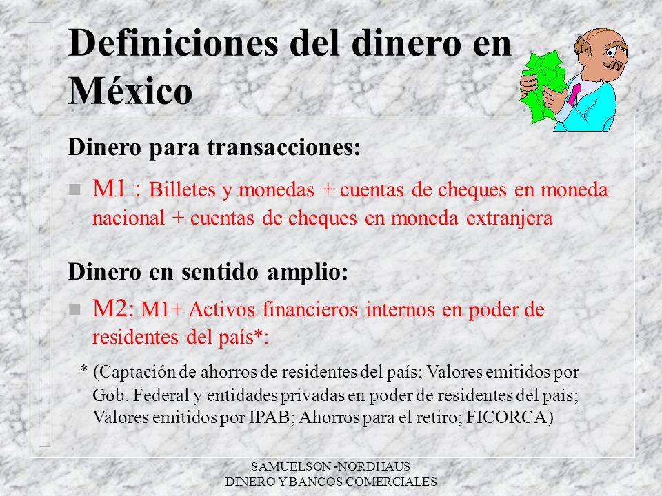 SAMUELSON -NORDHAUS DINERO Y BANCOS COMERCIALES Definiciones del dinero en México Dinero para transacciones: n M1 : Billetes y monedas + cuentas de ch