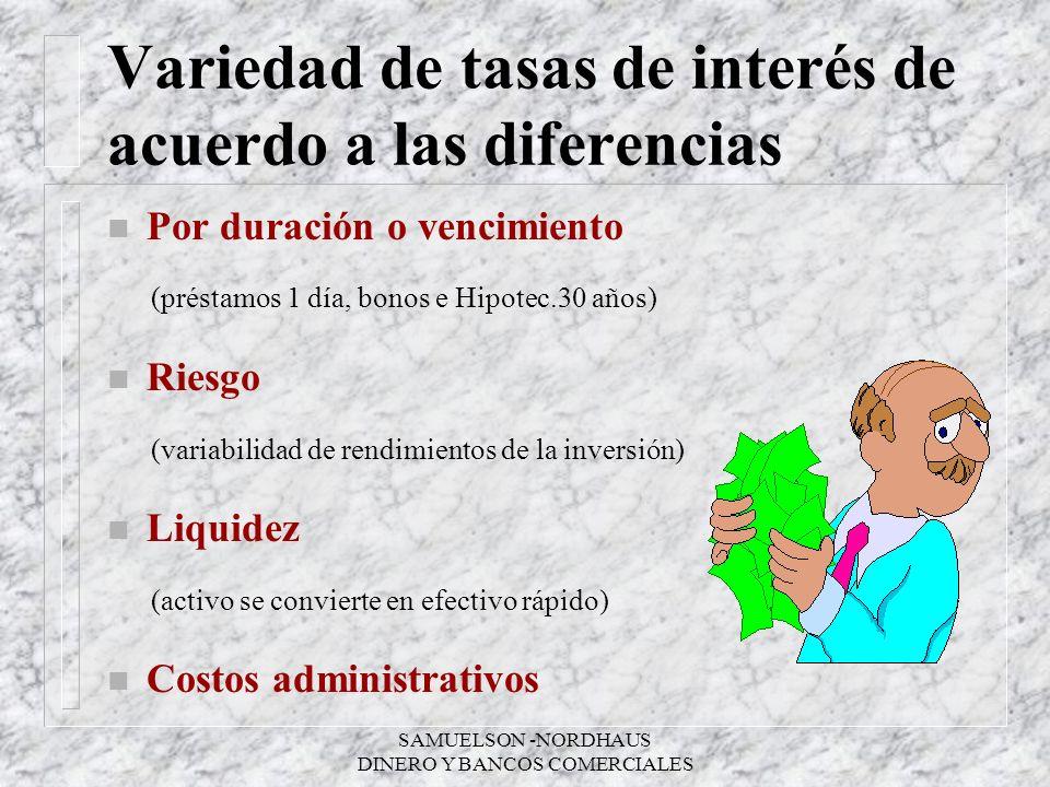 SAMUELSON -NORDHAUS DINERO Y BANCOS COMERCIALES Variedad de tasas de interés de acuerdo a las diferencias n Por duración o vencimiento (préstamos 1 dí